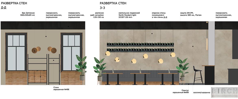 гастрономическое кафе Диалектика город Тула