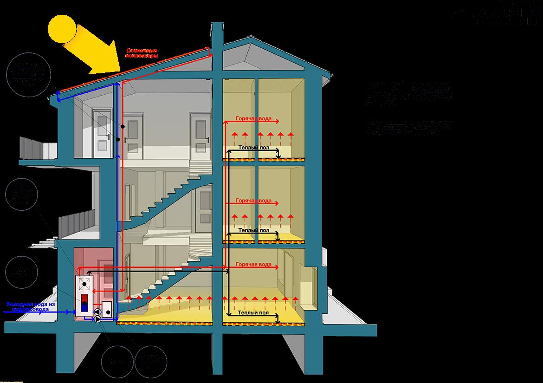 схема конкурс дом